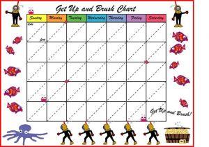 brush chart